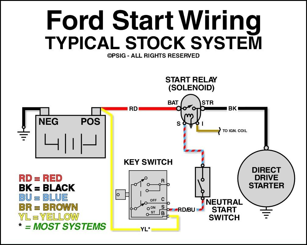 Sample Image Ford Starter Selenoid Wiring Diagram 1971
