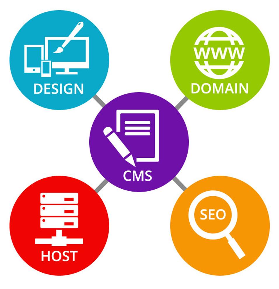 Qi Web Design Packages Cheap Web Design Web Design Packages Affordable Web Design