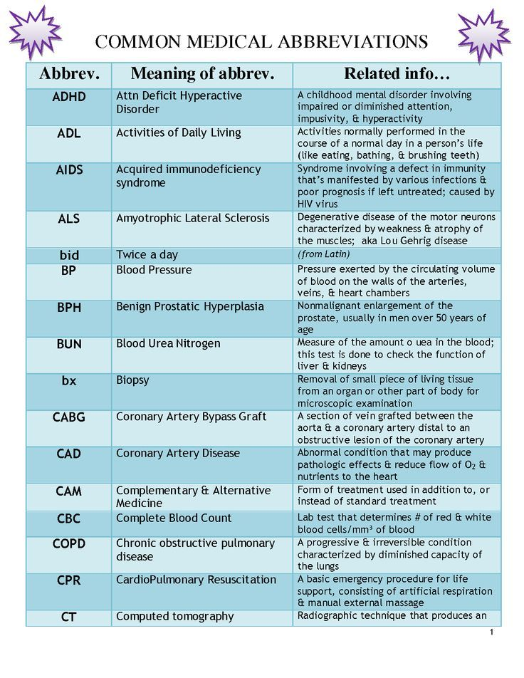 Medical Abbreviations And Symbols Commonly Used Medical