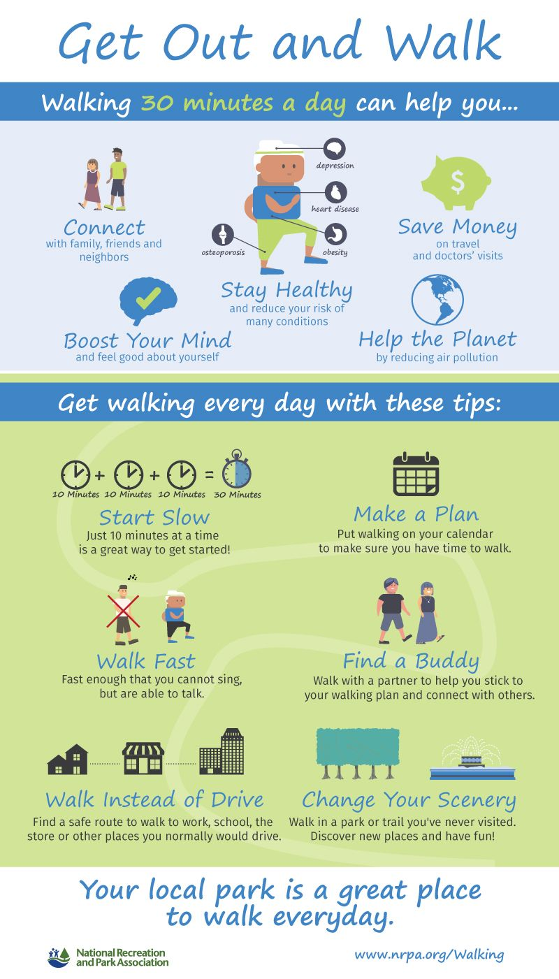 Get Out And Walk Recreation Health Grants Partners How To Stay Healthy Fun Workouts Health