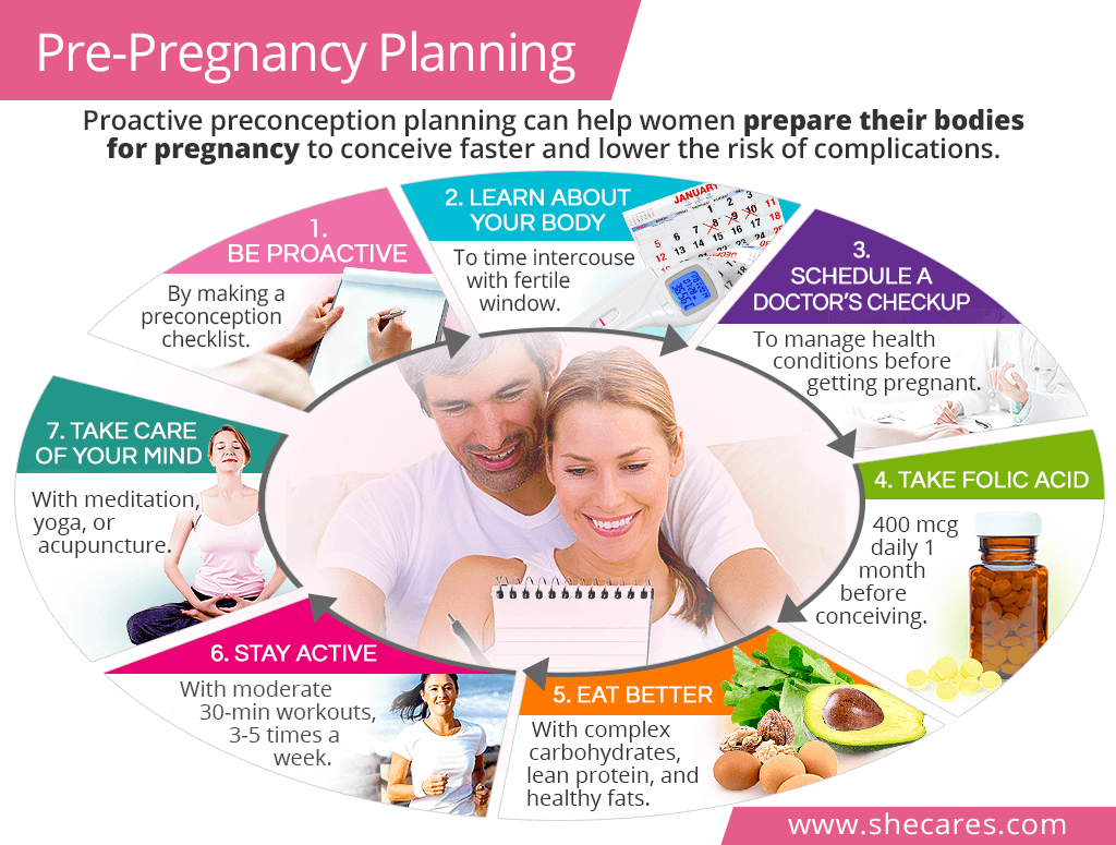 Pin On Healthy Conception-3906