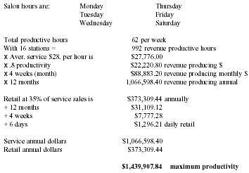 beauty supply business plan
