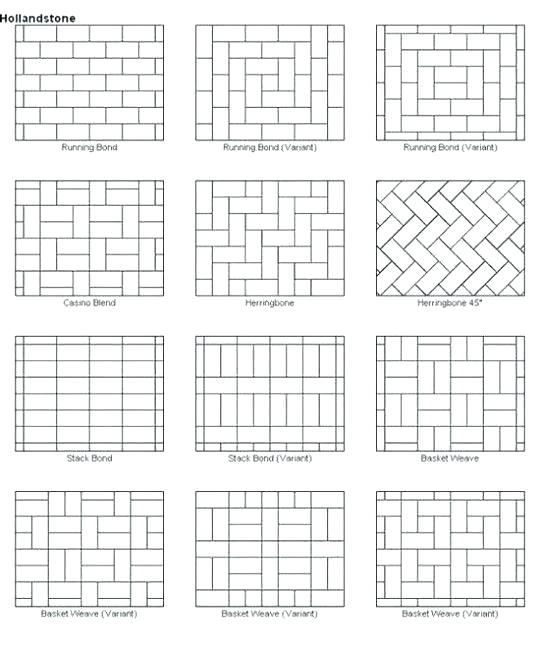Running Bond Tile Pattern Pavers Backyard Patio Pavers