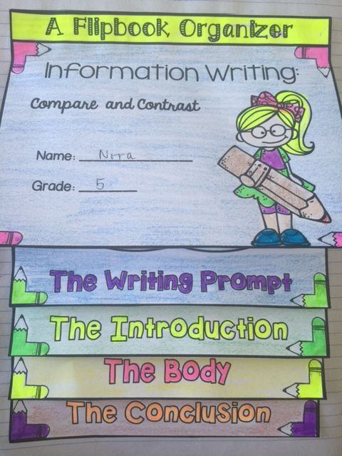 InformationalInformative Essay Writing Compare And Contrast Ccss