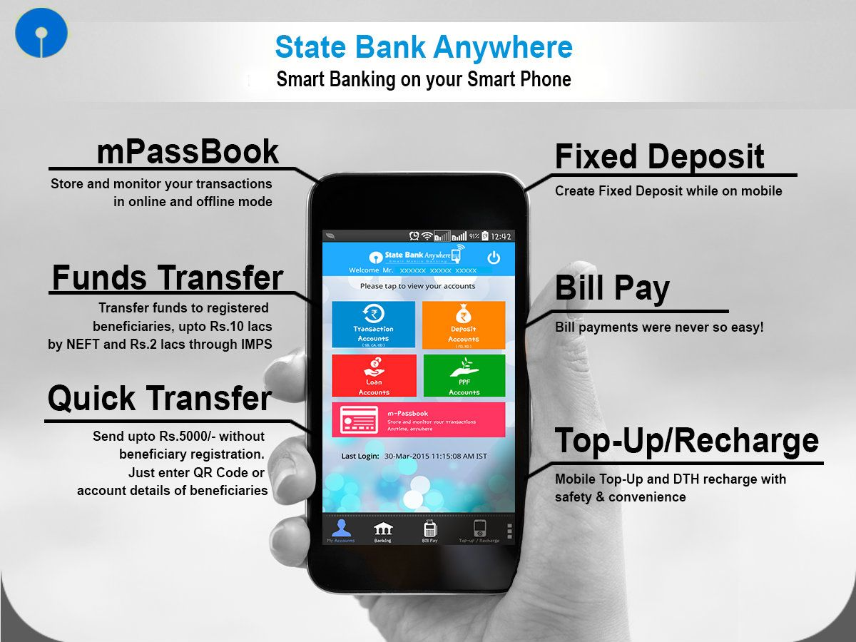 Bank With Just A Touch With Statebank Anywhere Whether You Want To Check Your Balance Or Transfer Funds Open A Term Deposit Or Paying Bills Deposit Banking