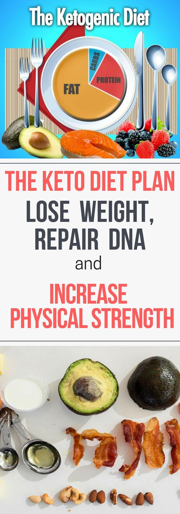 What is the medical weight loss diet