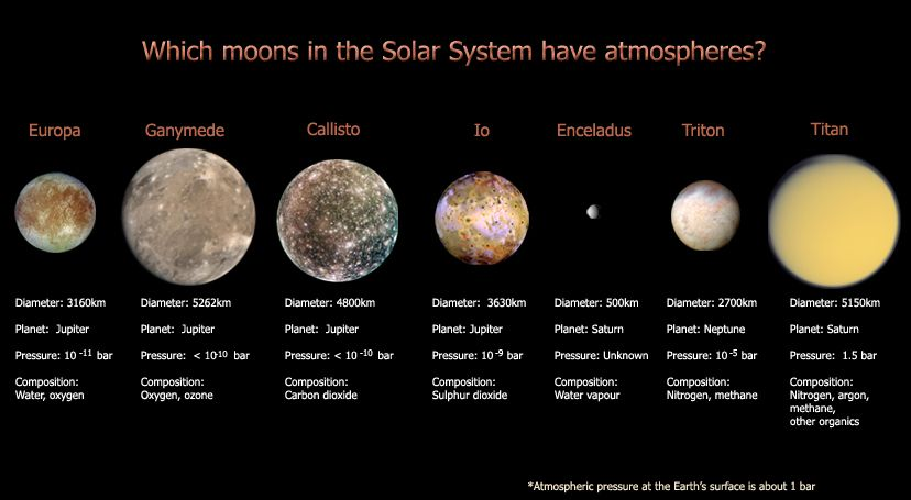 planet with the most moons in our solar system - photo #26