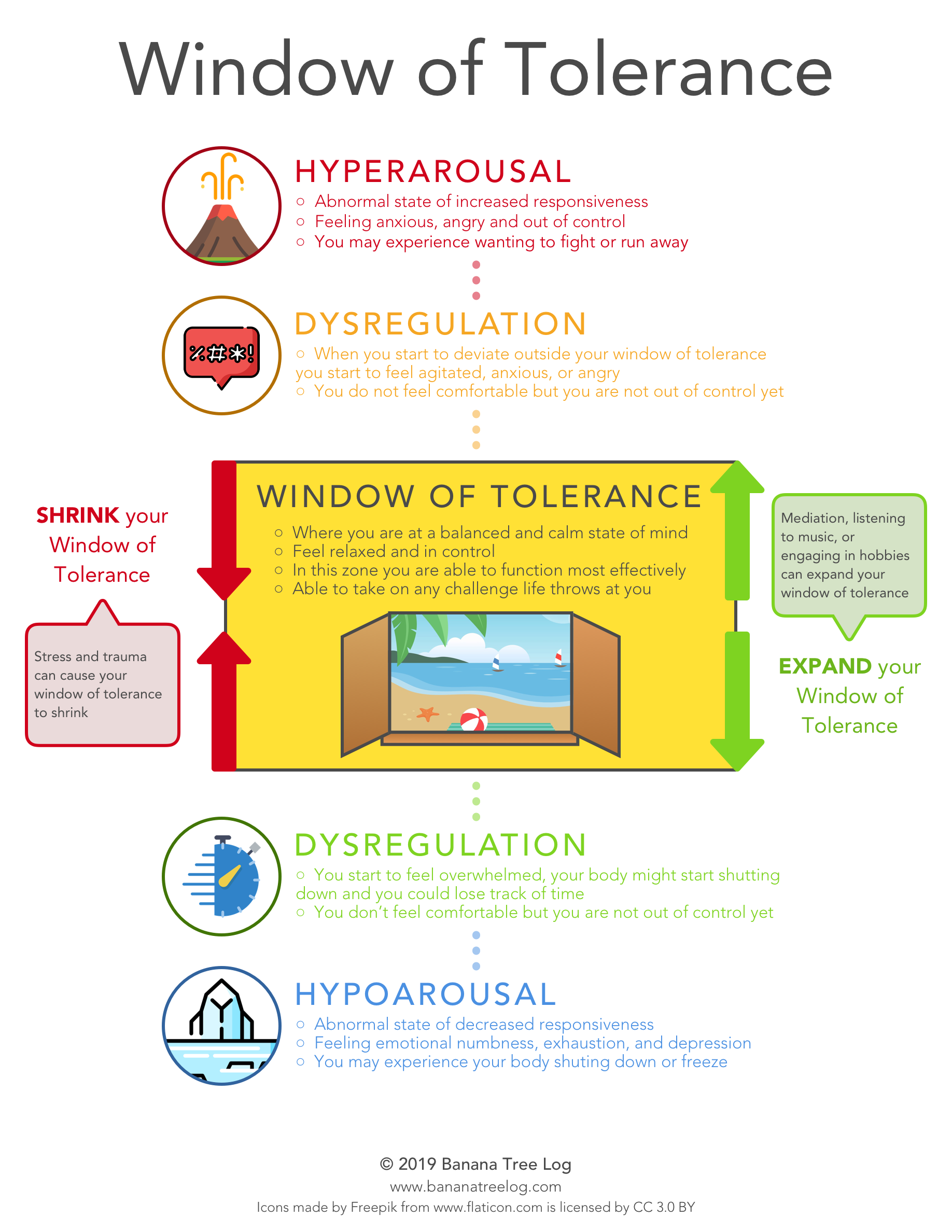 Pay Attention To Your Window Of Tolerance