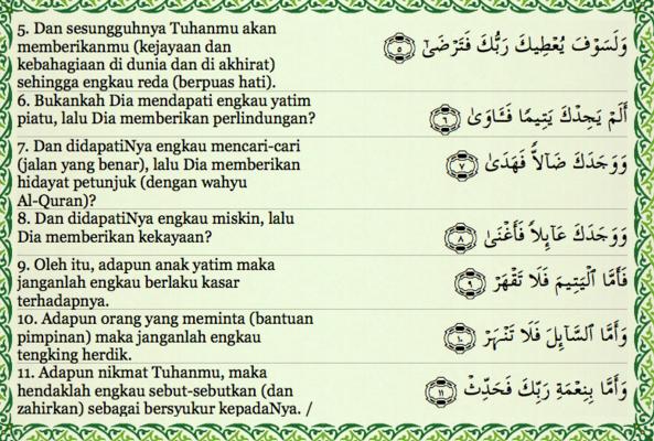 Sumpah Allah Dalam Surah Ad Dhuha Wajib Baca Baca Disini