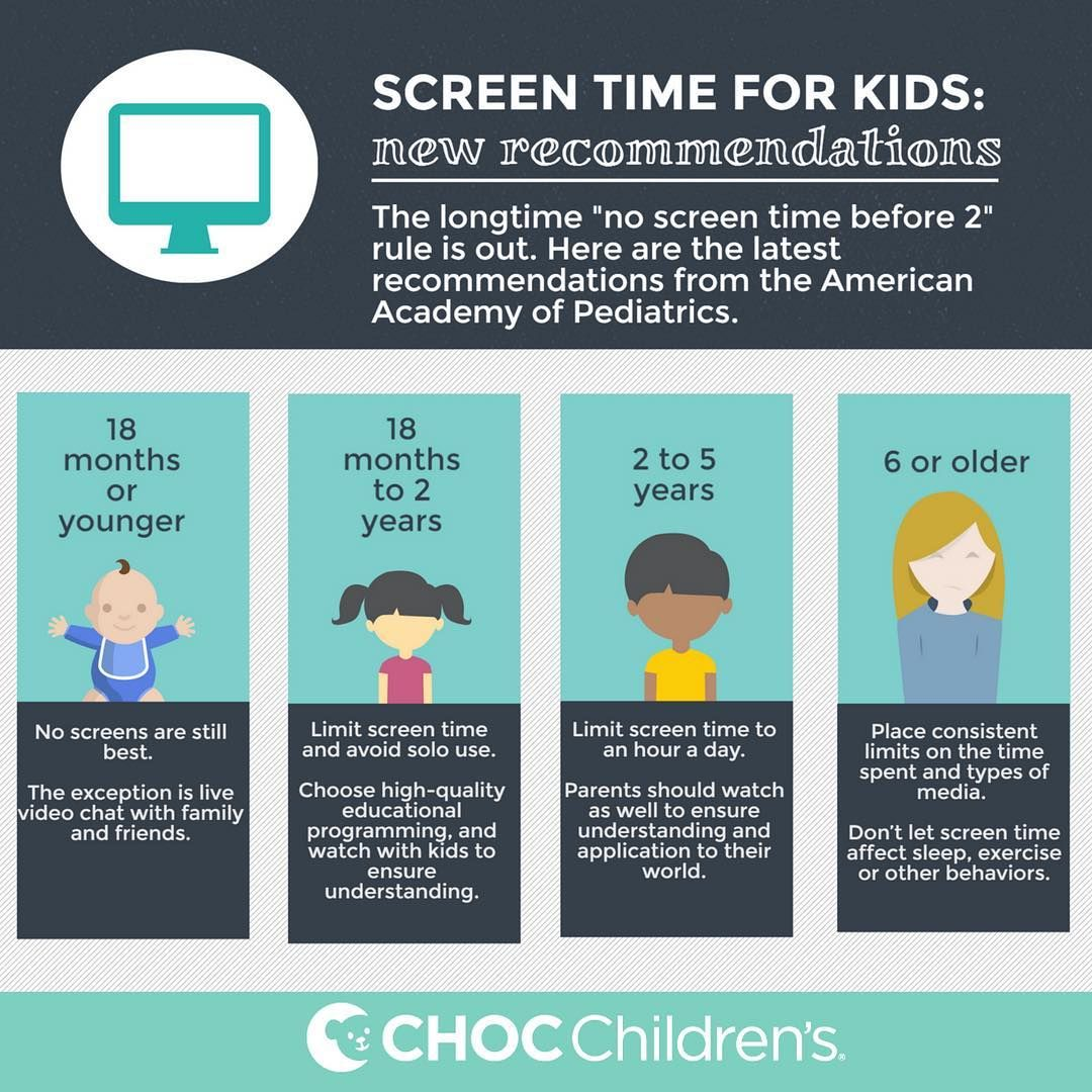 Coping With Screen Time And Anger Issues Raising Tweens Tips >> Pin By Choc Children S On Parenting Tips Parenting Hacks