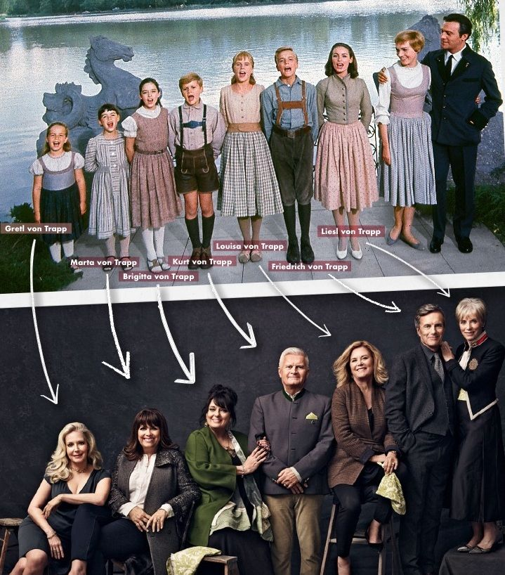 The cast from the Sound of Music -- then and now | Sound of music movie, Musical movies, Sound ...