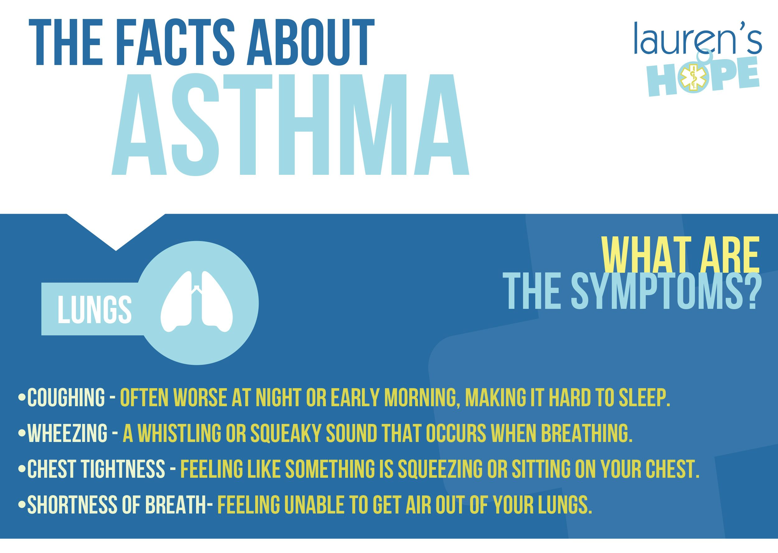 Coughing Wheezing Chest Tightness And Shortness Of Breath Are All Common Signs Of Asthma Lungs Infographic Allergy Allergies