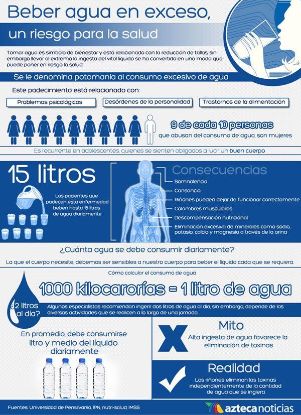 10 grandes beneficios de beber agua - Fundación Aquae