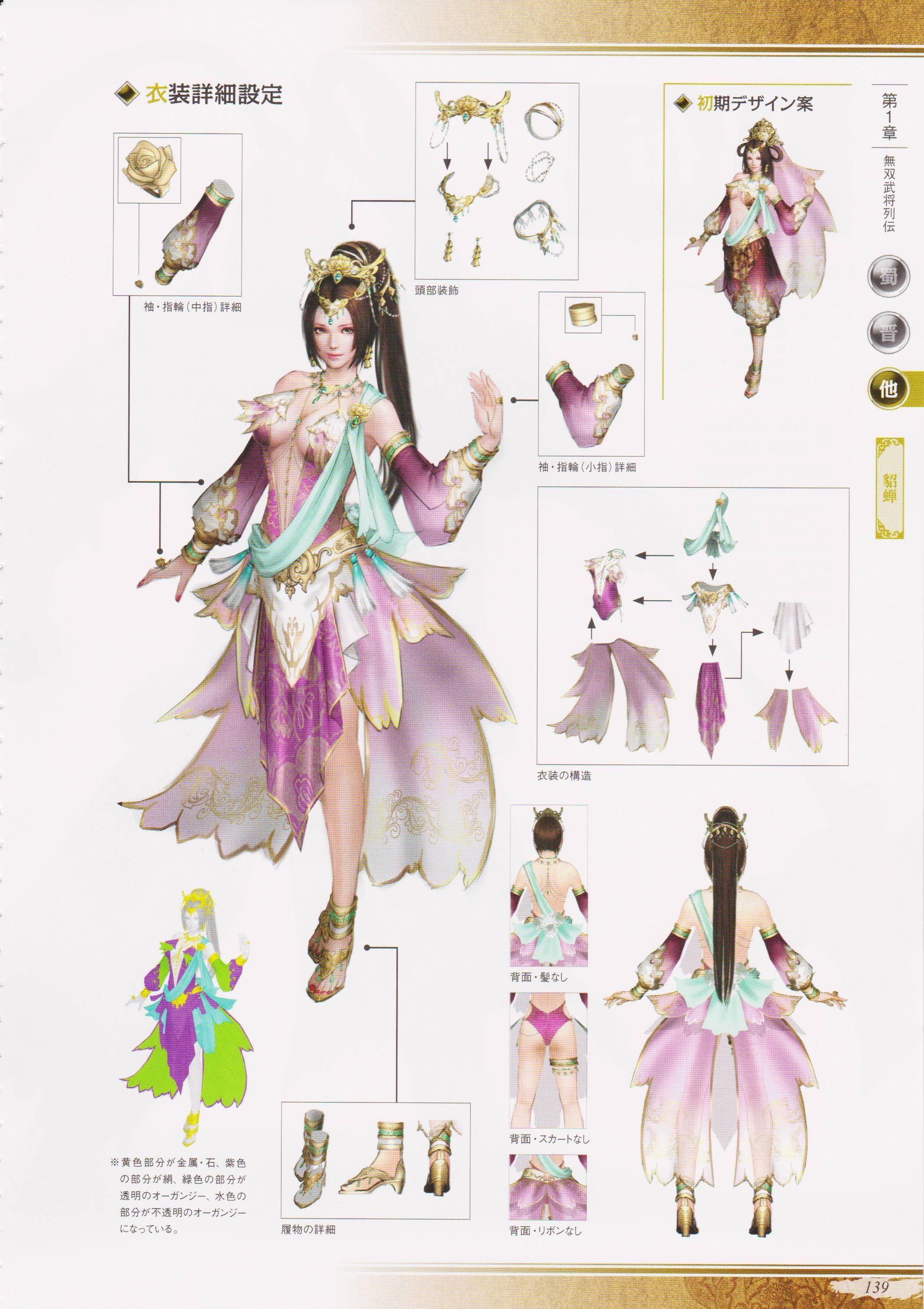 from Rolando dynasty warriors sex pic