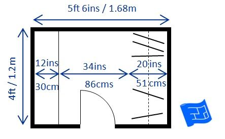 Walk in closet with hanging space and shelf space minimum for Walk in closet dimensions