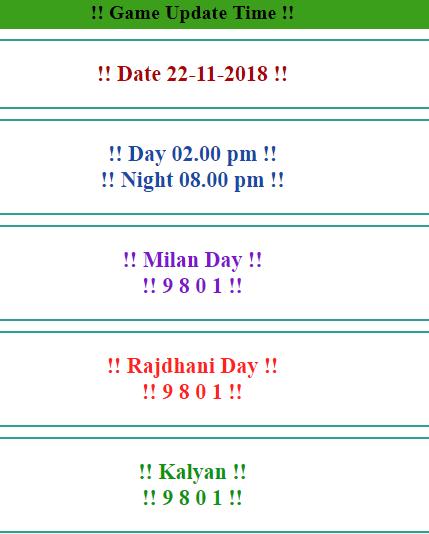 MILAN DAY 22/11/2018 रोज पास होता है, OPEN TO