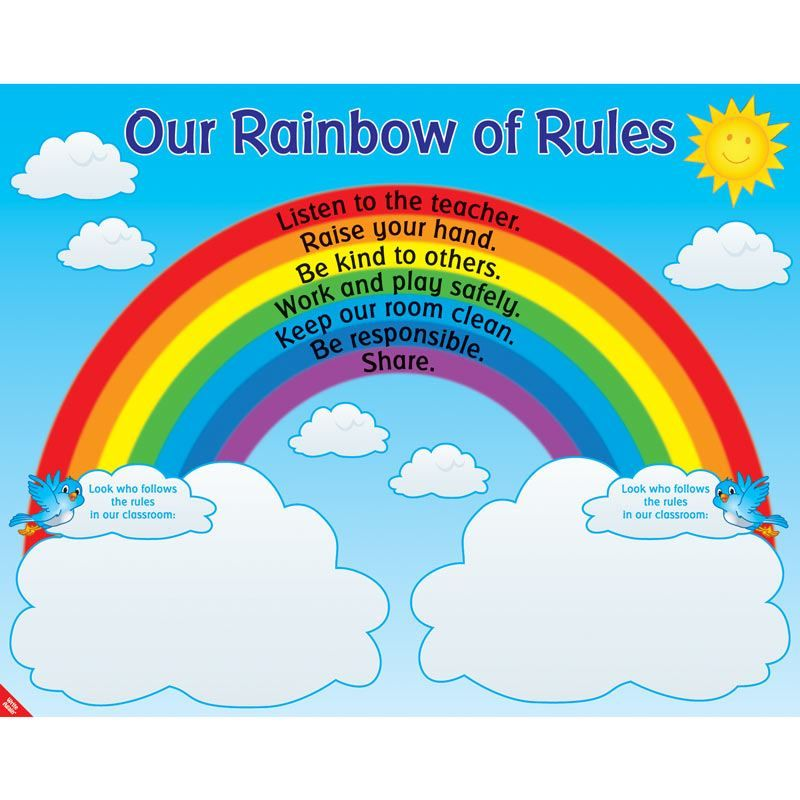 Our Rainbow Of Rules Poster English Spanish Rainbow Classroom Rules Rainbow Colors