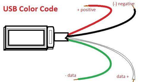 wire colors usb wiring diagrams u2022 rh autonomia co