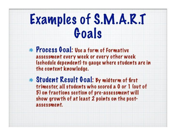 Smart Goals For Students Google Search Smart Pinterest