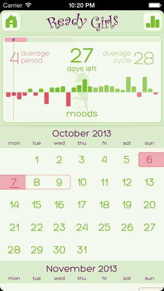 ReadyGirls Period Calendar App teens tweens girls