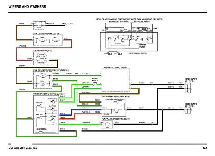 10  Mg Zr 160 Engine Wiring Diagram
