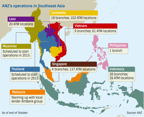 ANZ operation in south-east asia
