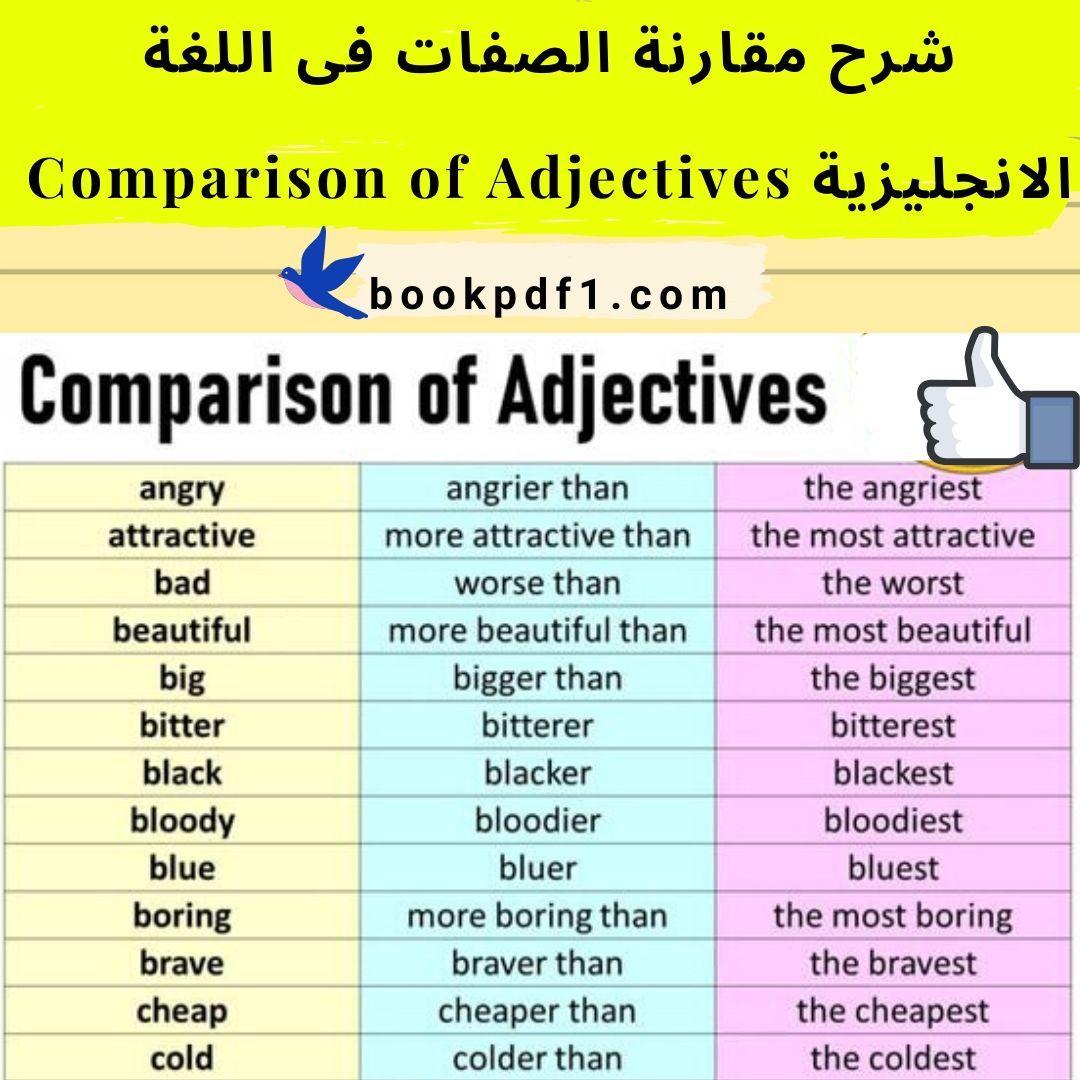 شرح مقارنة الصفات فى اللغة الانجليزية Comparison Of Adjectives Adjectives English Language Angry Angry