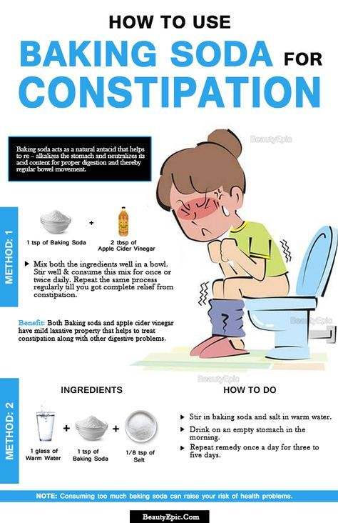 How to Use Baking Soda for Constipation Relief?
