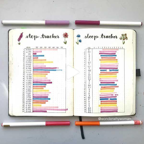 Bullet Journal step