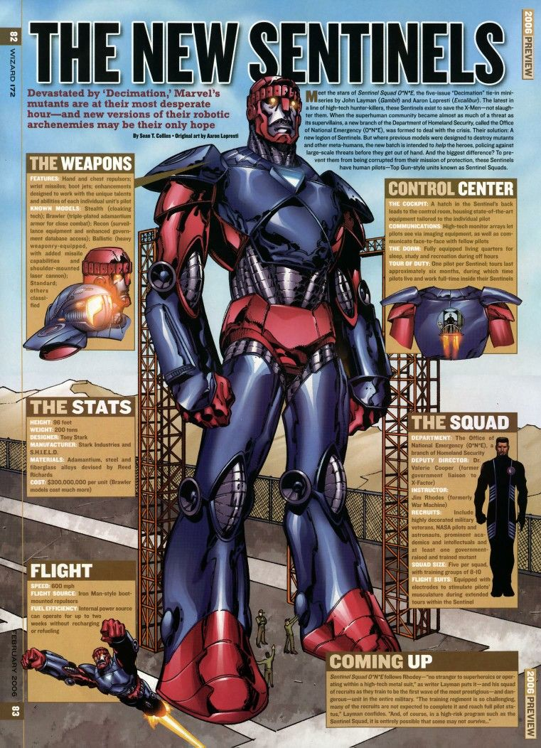 Pin by Muhammed Sultan on Robotic Comics | X men, Marvel