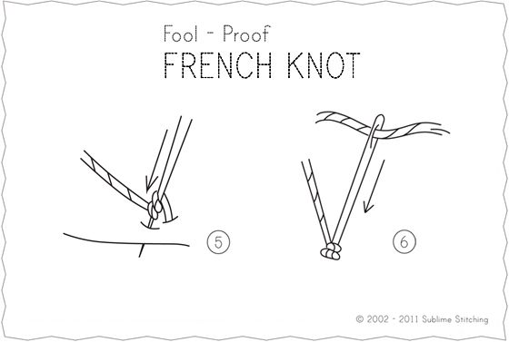 How-To: French Knot. I keep thinking I have french knots