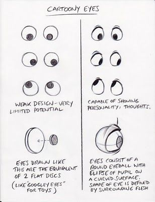 The Cartoon Cave Drawing Cartoon Eyes Drawing Reference