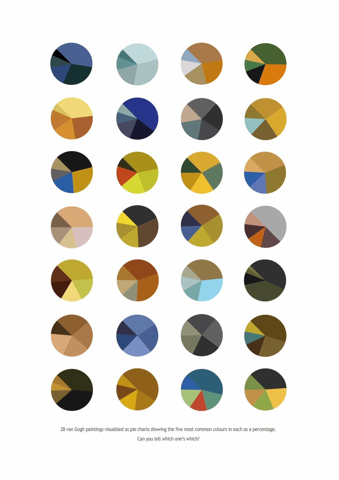 Most common colours used in Van Gogh paintings