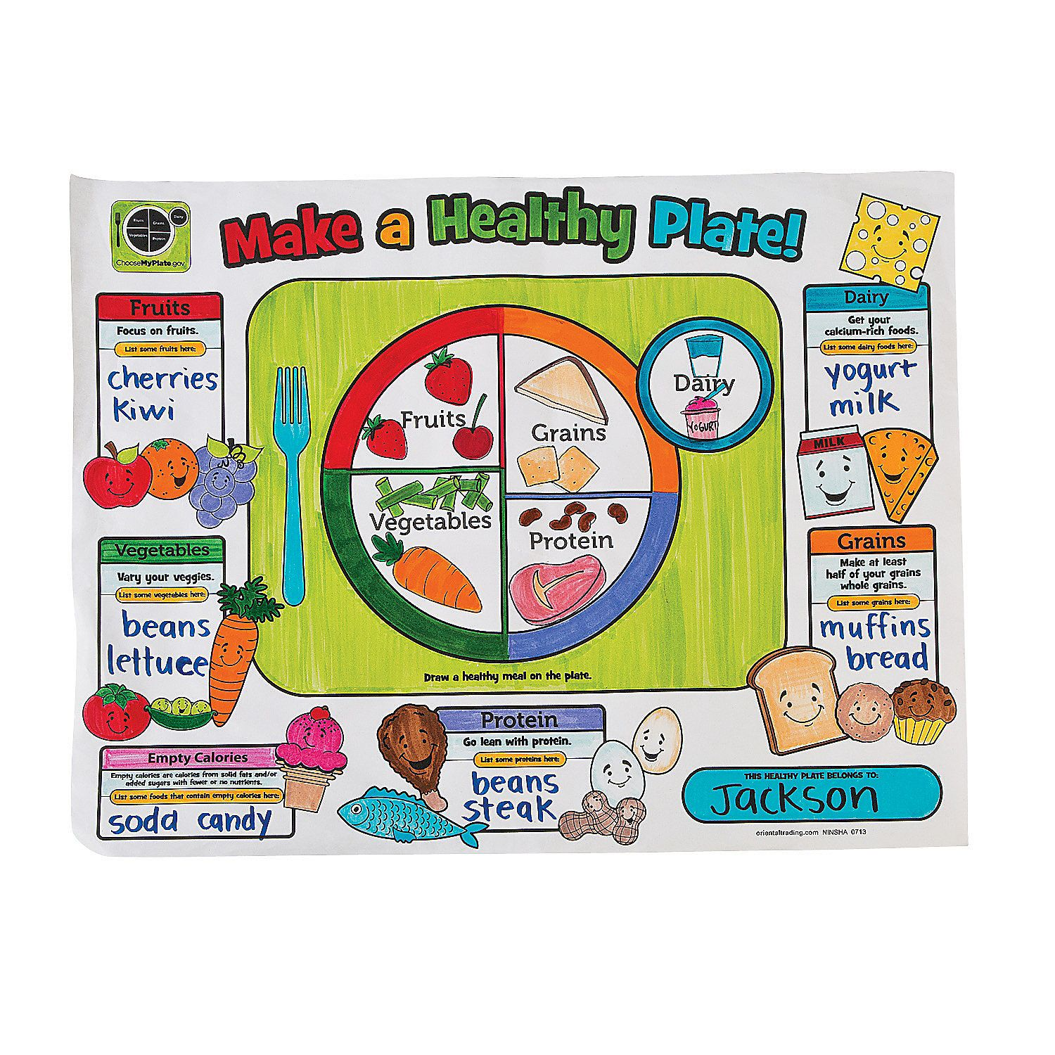 Color Your Own All About Myplate Posters