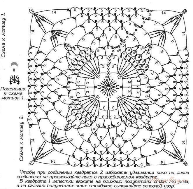 MOTIVO | Puntadas de Crochet | Pinterest | Cuadrados, Puntadas y ...