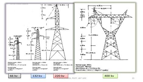 Pin on Transmission tower