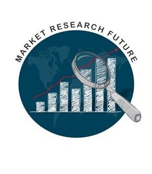 Directional Drilling Market Analysis Business Research Stats Key