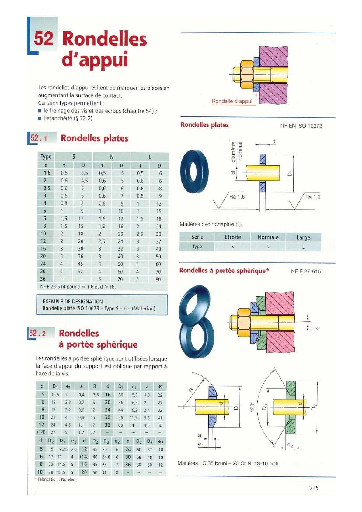 PDF Print guide du dessinateur industriel chevalier