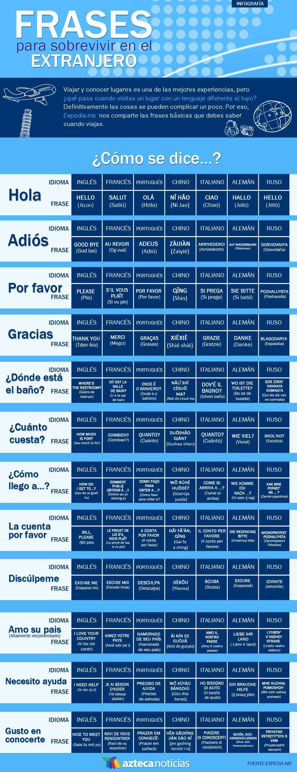 Frases Para Sobrevivir En El Extranjero Infografia