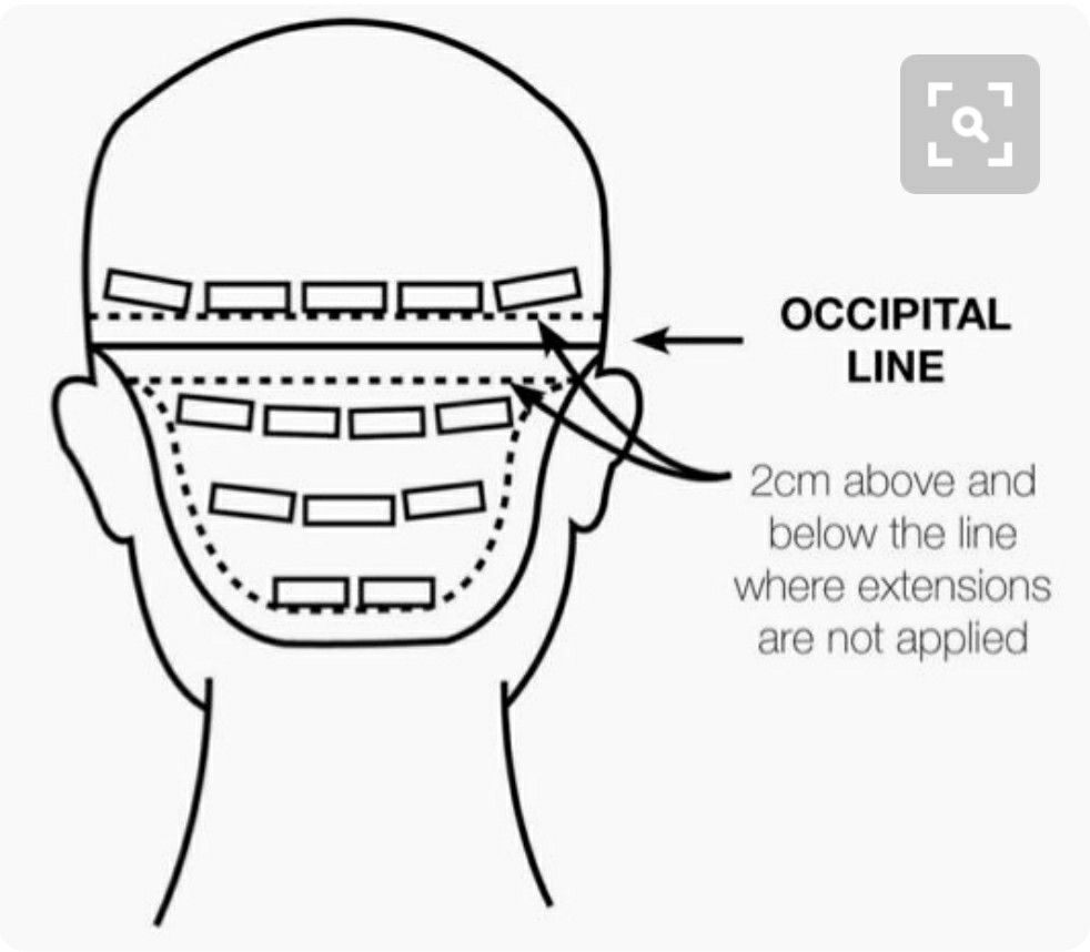 Tape Extension Placement Brick Laying Pattern Tape In Hair