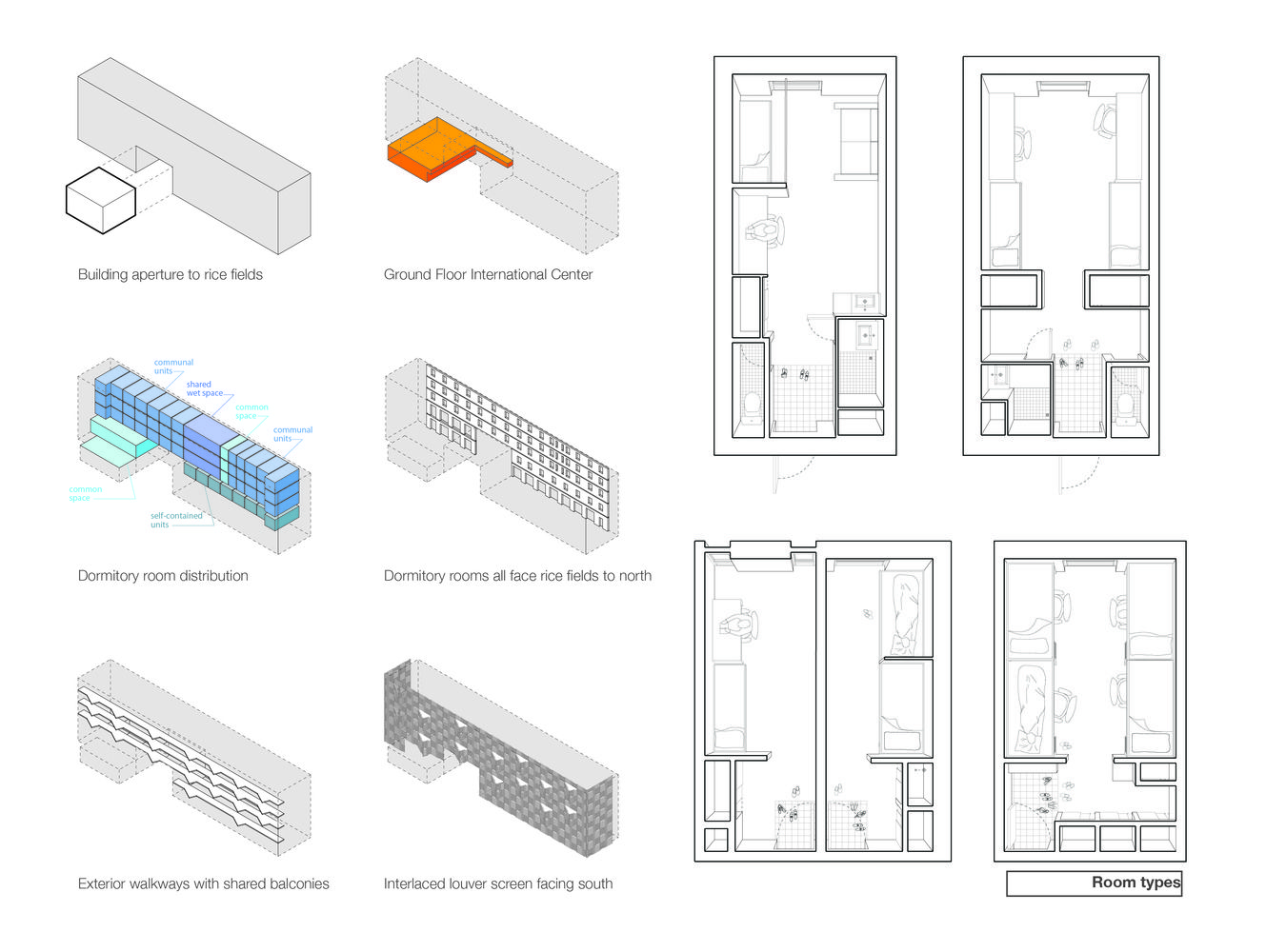 Gallery of ihouse dormitory studio sumo 22 sumo for Types of architectural design concepts