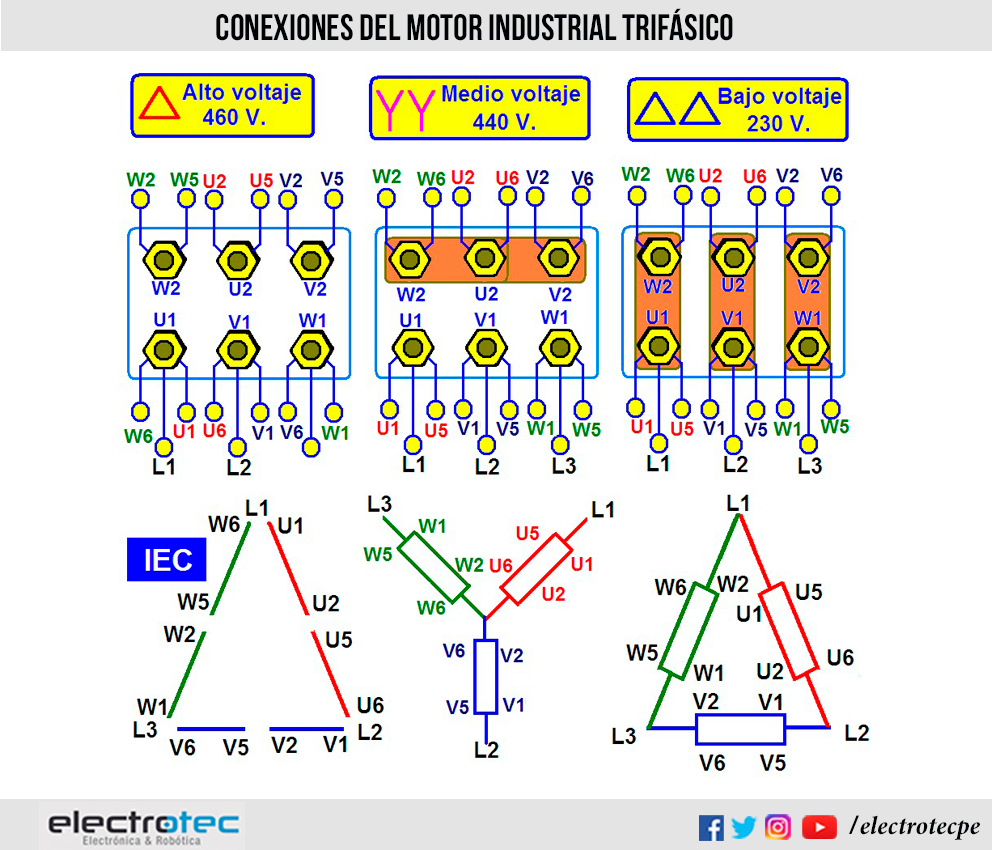 Pin by Antonio Morales on Electrical Circuitry Circuitry