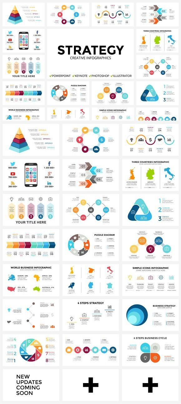 strategy free updates presentation templates infographic powerpoint business powerpoint templates keynote template