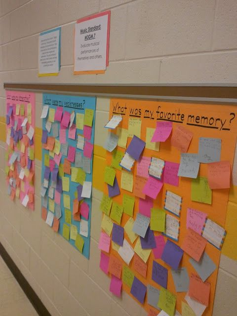 Performance Evaluation -- sticky notes Teaching -- Ideas