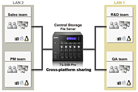 File Sharing :: NAS :: QNAP :: Supports Multiple Networks on