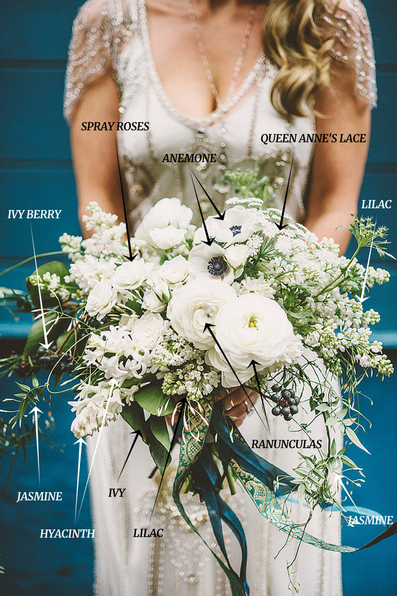A Soft Whimsical White Bridal Bouquet Recipe