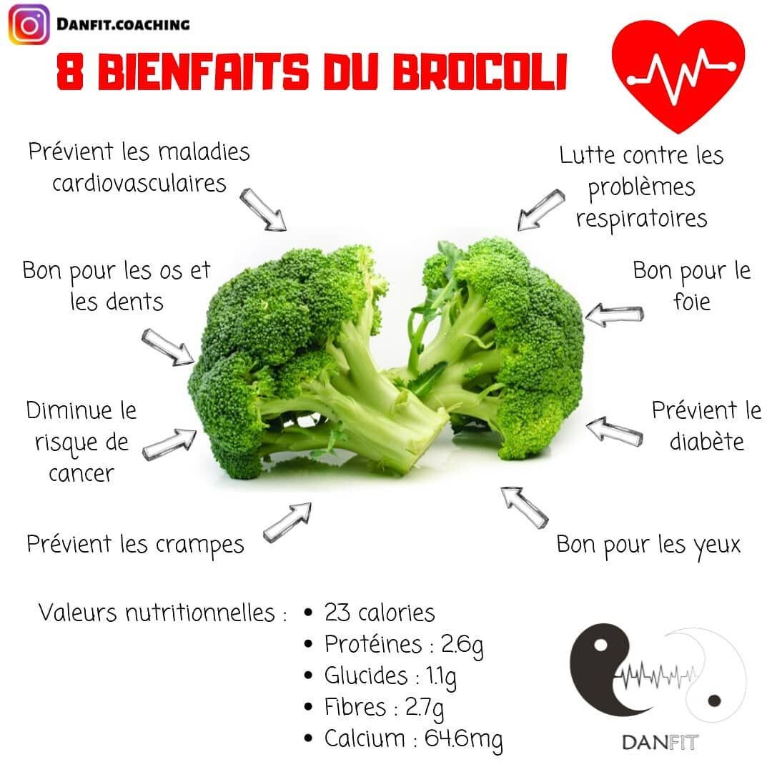 #brocoli #fruits #legumes #fruit #prisedemasse #mangerbouger #mangersainement #mangermieux #reequili...