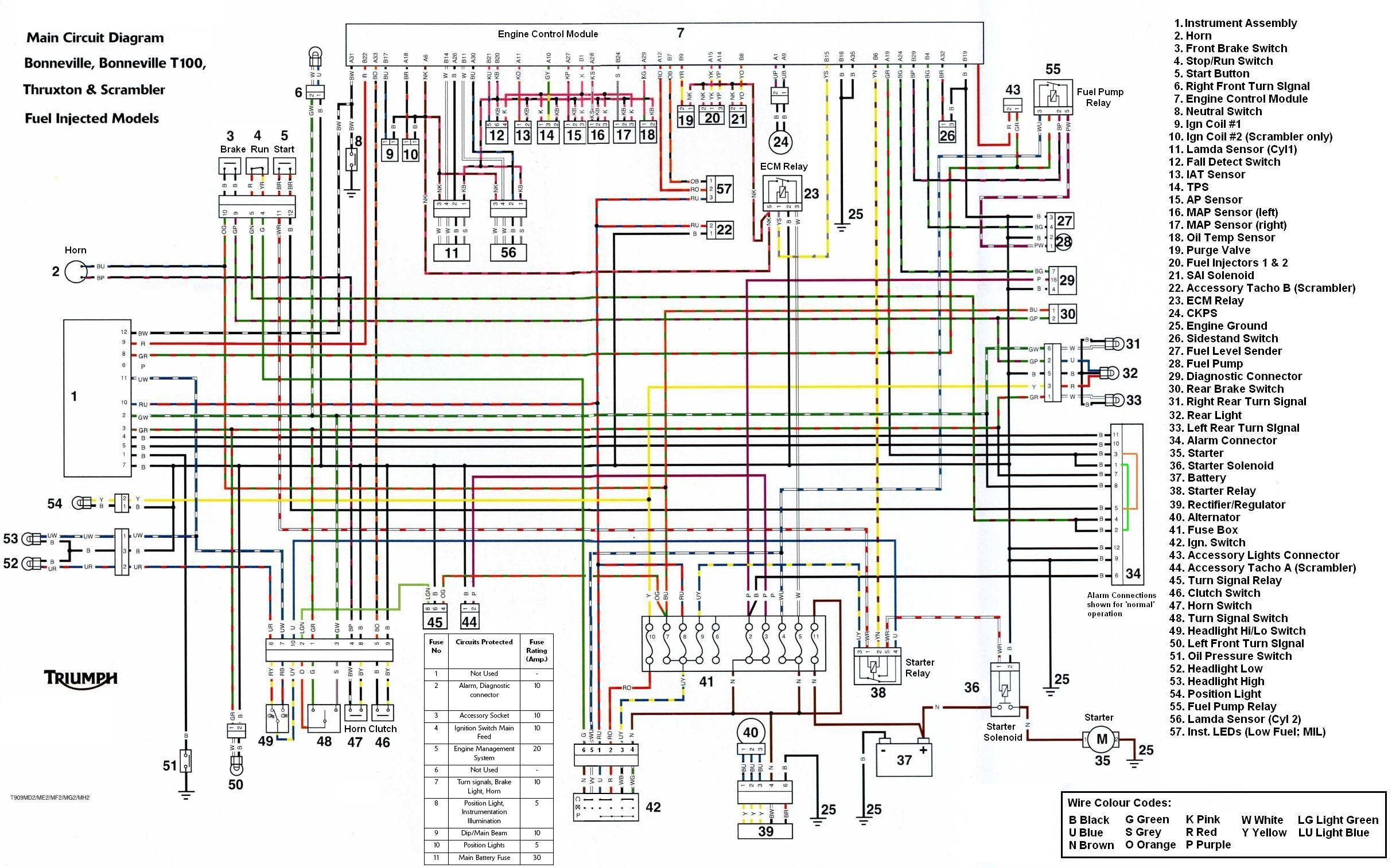Scrambler Wiring Diagram Another Blog About Ducati Cdi Triumph Bonneville T100 Thruxton Evan Rh Pinterest Com 2002 Polaris