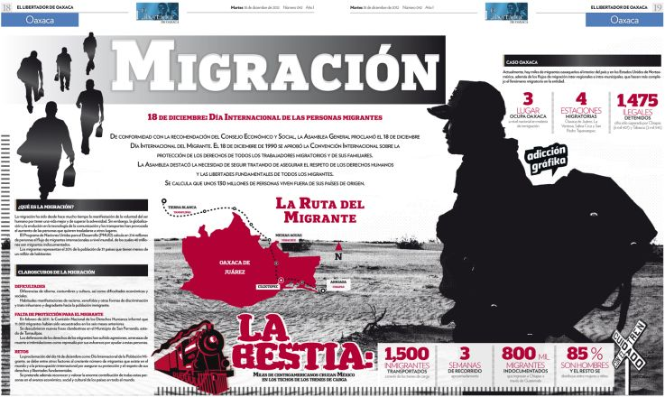 Especial de Migración