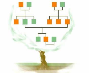 arvore genealogica - Pesquisa Google